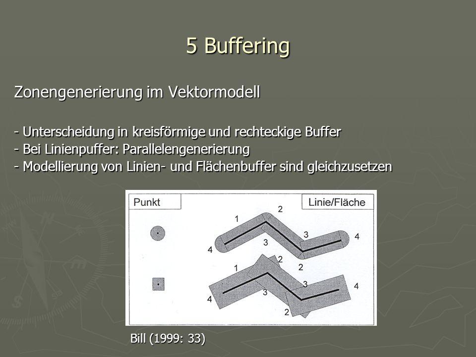 5 Buffering Zonengenerierung im Vektormodell - Unterscheidung in kreisförmige und rechteckige Buffer - Bei Linienpuffer: Parallelengenerierung - Model