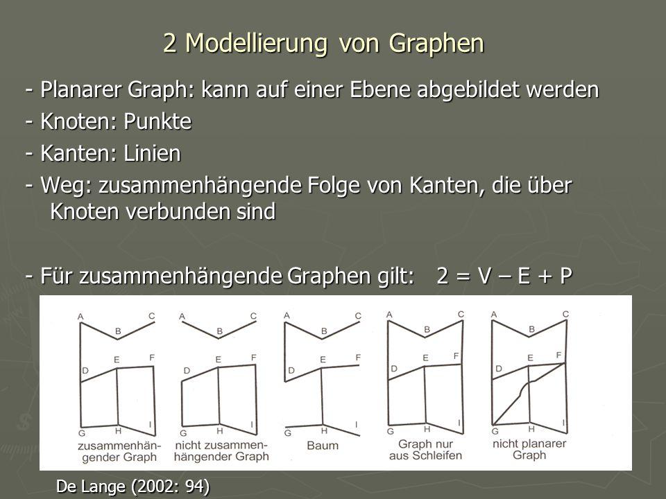 2 Modellierung von Graphen - Planarer Graph: kann auf einer Ebene abgebildet werden - Knoten: Punkte - Kanten: Linien - Weg: zusammenhängende Folge vo