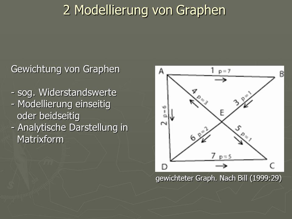 2 Modellierung von Graphen Gewichtung von Graphen - sog. Widerstandswerte - Modellierung einseitig oder beidseitig oder beidseitig - Analytische Darst