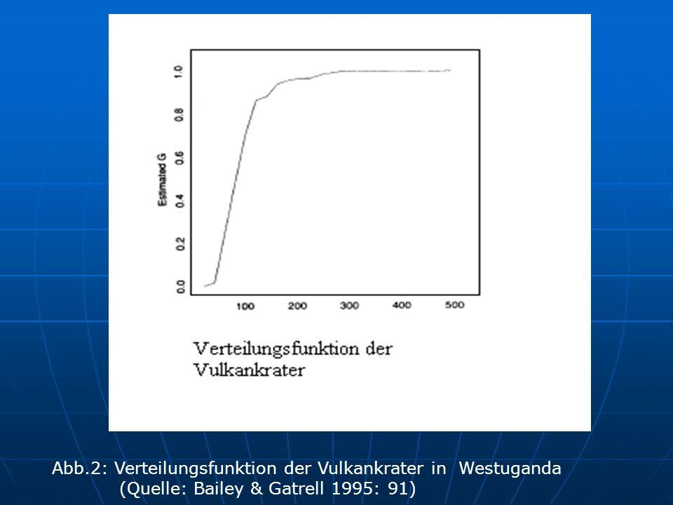 Abb.2: Verteilungsfunktion der Vulkankrater in Westuganda (Quelle: Bailey & Gatrell 1995: 91)