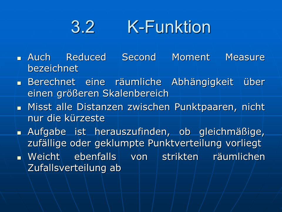 3.2 K-Funktion Auch Reduced Second Moment Measure bezeichnet Auch Reduced Second Moment Measure bezeichnet Berechnet eine räumliche Abhängigkeit über