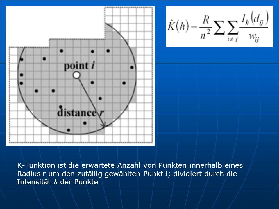 K-Funktion ist die erwartete Anzahl von Punkten innerhalb eines Radius r um den zufällig gewählten Punkt i; dividiert durch die Intensität λ der Punkt