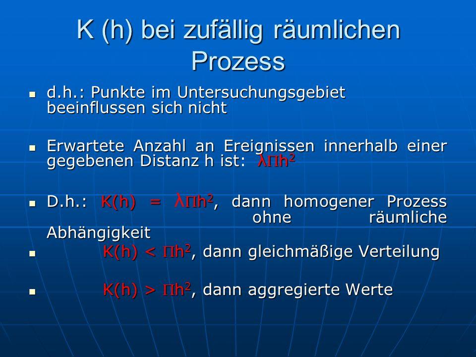 K (h) bei zufällig räumlichen Prozess d.h.: Punkte im Untersuchungsgebiet beeinflussen sich nicht d.h.: Punkte im Untersuchungsgebiet beeinflussen sic