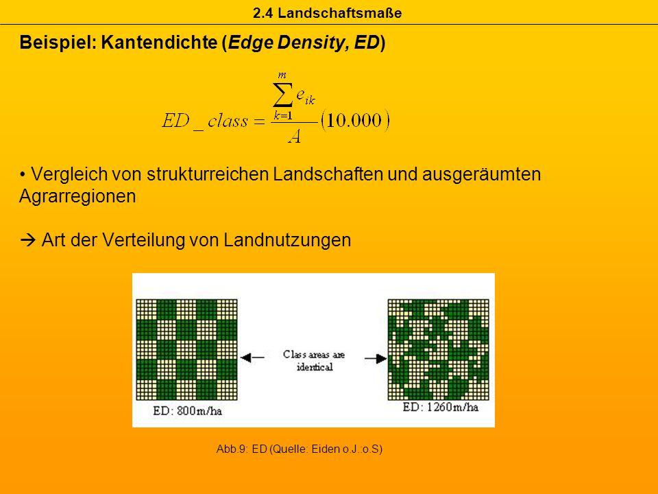 Beispiel: Kantendichte (Edge Density, ED) Vergleich von strukturreichen Landschaften und ausgeräumten Agrarregionen Art der Verteilung von Landnutzung