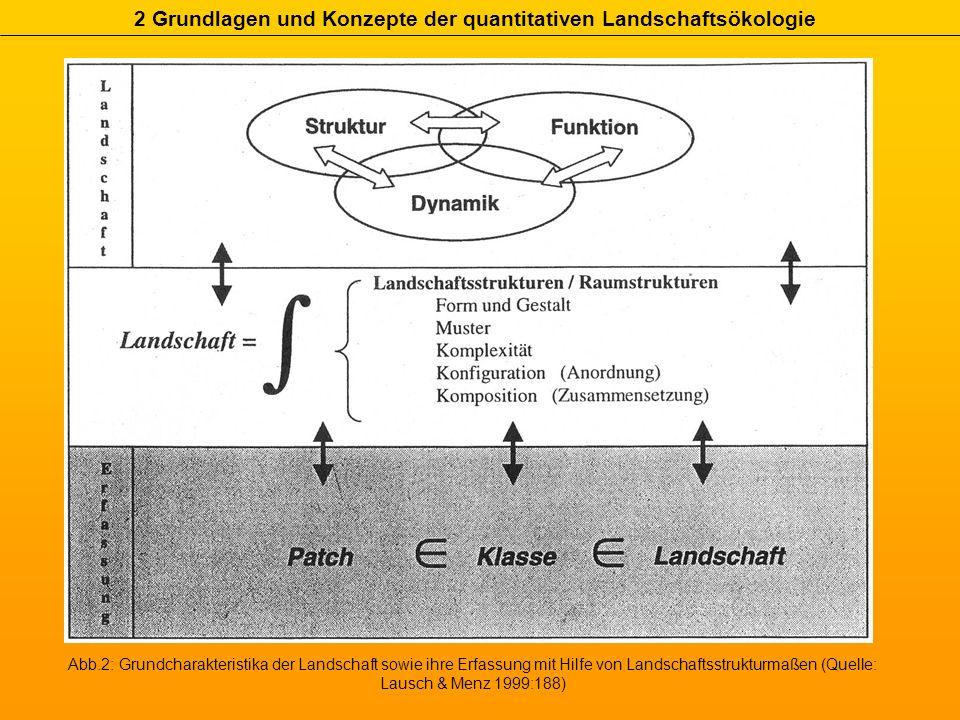 Abb.2: Grundcharakteristika der Landschaft sowie ihre Erfassung mit Hilfe von Landschaftsstrukturmaßen (Quelle: Lausch & Menz 1999:188) 2 Grundlagen u