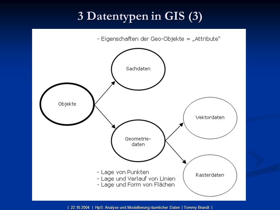 | 22.10.2004 | HpS: Analyse und Modellierung räumlicher Daten| Tommy Brandt | | 22.10.2004 | HpS: Analyse und Modellierung räumlicher Daten | Tommy Br