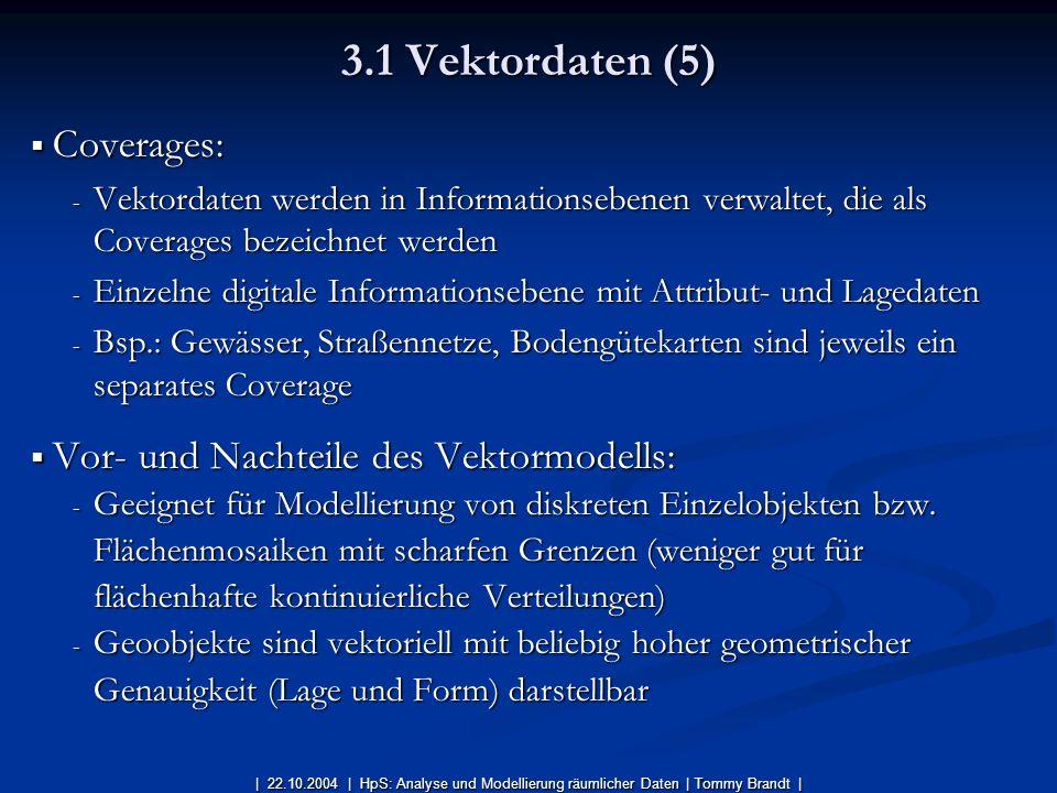 Coverages: Coverages: - Vektordaten werden in Informationsebenen verwaltet, die als Coverages bezeichnet werden - Einzelne digitale Informationsebene