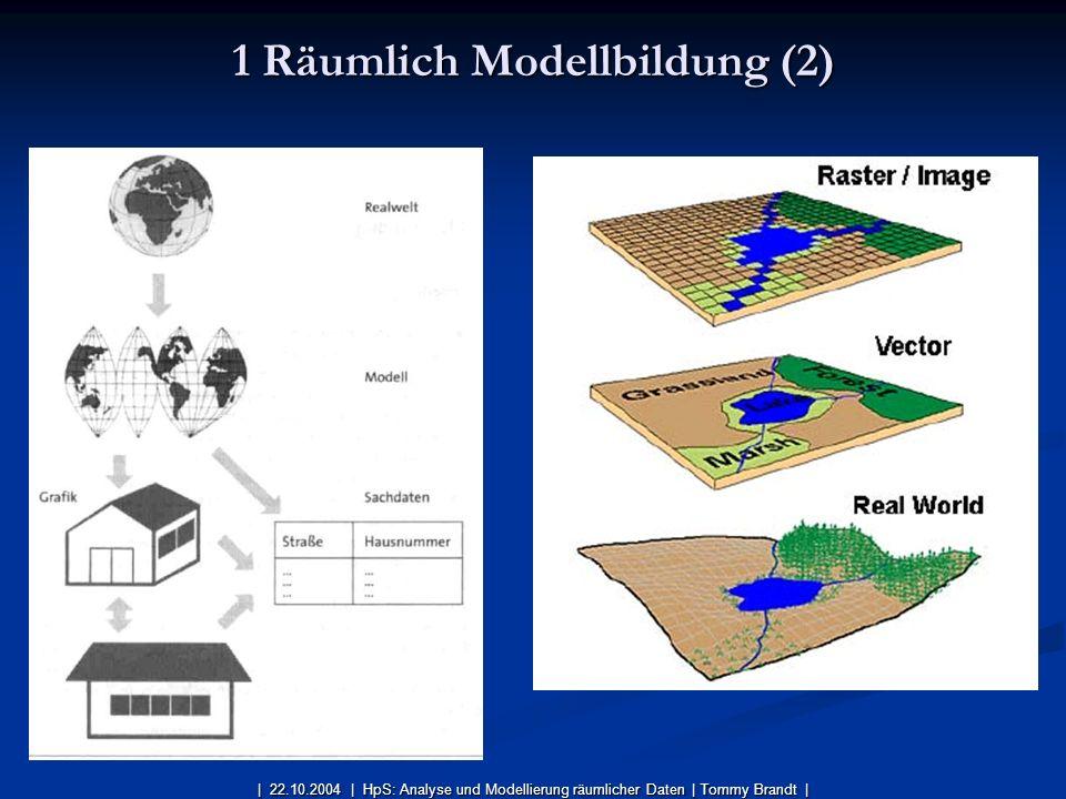 1 Räumlich Modellbildung (2) | 22.10.2004 | HpS: Analyse und Modellierung räumlicher Daten| Tommy Brandt | | 22.10.2004 | HpS: Analyse und Modellierun