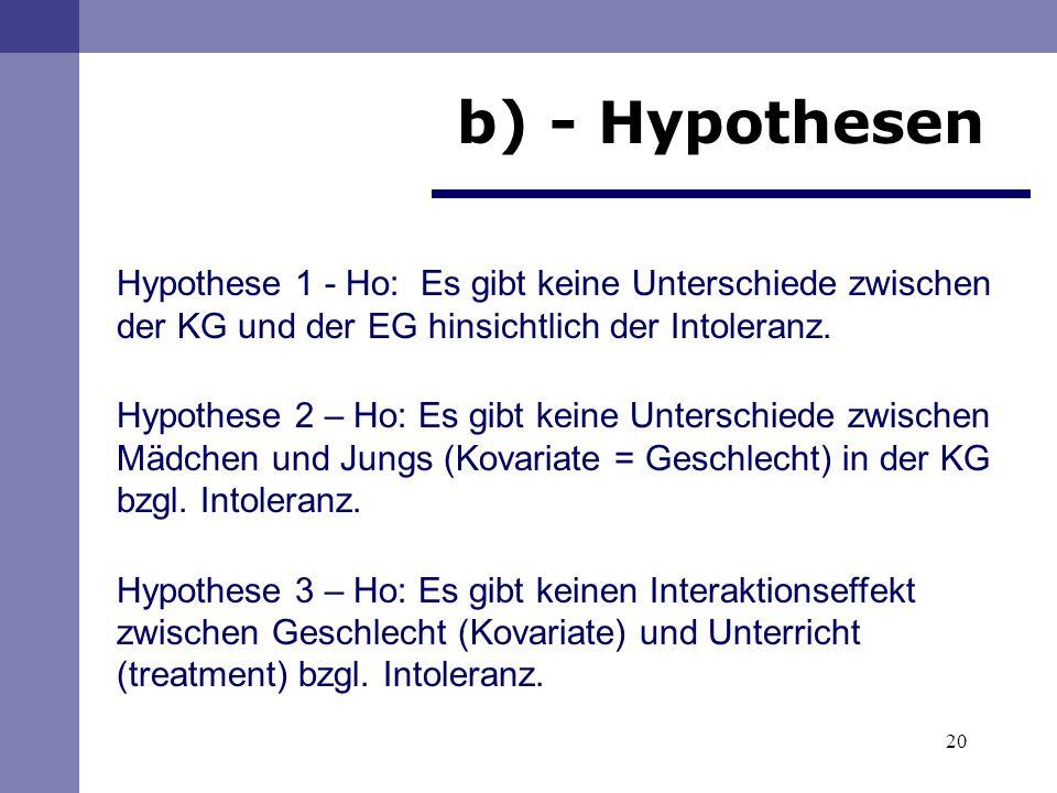 20 b) - Hypothesen Hypothese 1 - Ho: Es gibt keine Unterschiede zwischen der KG und der EG hinsichtlich der Intoleranz.