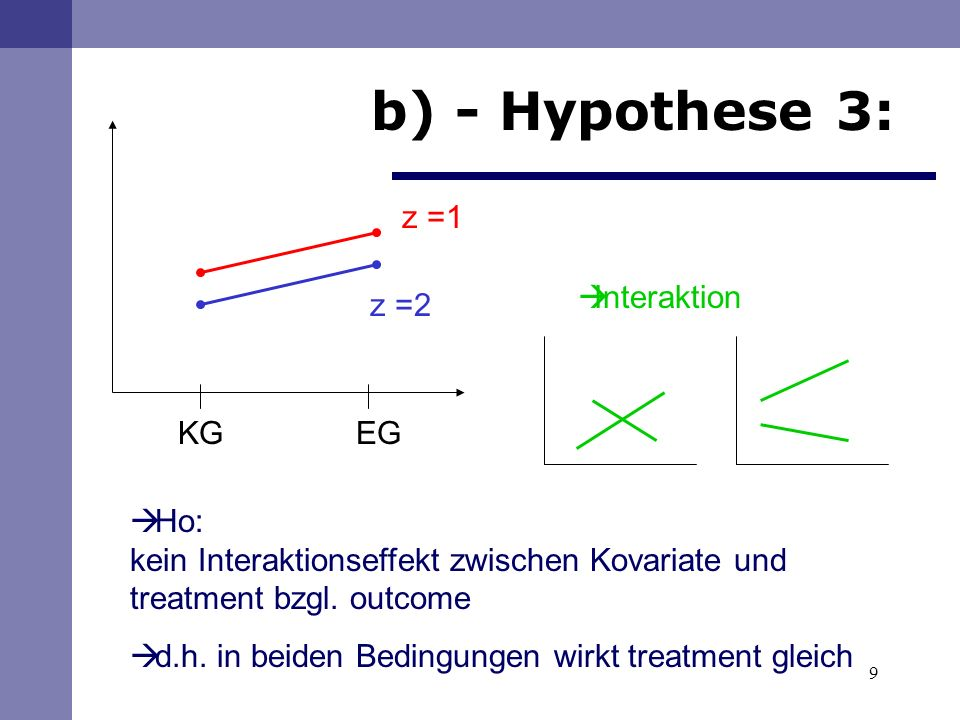 9 b) - Hypothese 3: KG EG Ho: kein Interaktionseffekt zwischen Kovariate und treatment bzgl.