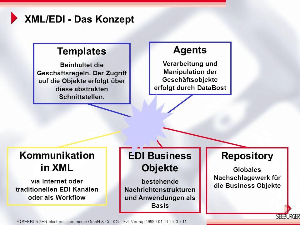 SEEBURGER electronic commerce GmbH & Co. KG FZI Vortrag 1998 / 01.11.2013 / 11 XML/EDI - Das Konzept Kommunikation in XML via Internet oder traditione