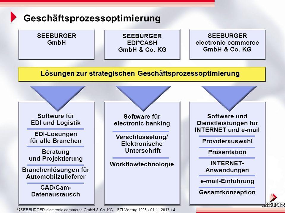 SEEBURGER electronic commerce GmbH & Co. KG FZI Vortrag 1998 / 01.11.2013 / 4 SEEBURGER GmbH SEEBURGER EDI*CASH GmbH & Co. KG SEEBURGER electronic com