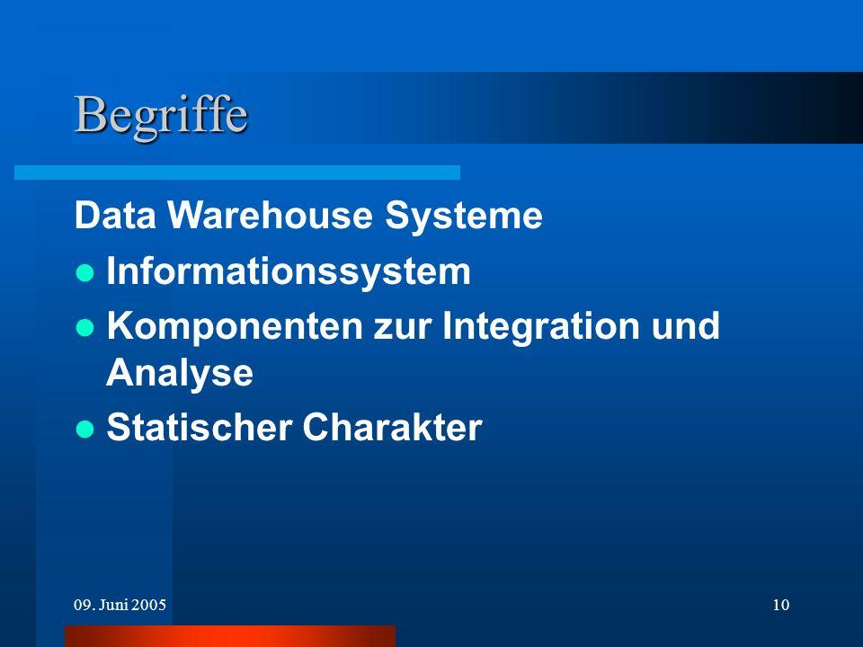 09. Juni 200510 Begriffe Data Warehouse Systeme Informationssystem Komponenten zur Integration und Analyse Statischer Charakter