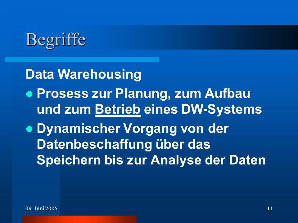 09. Juni 200511 Begriffe Data Warehousing Prosess zur Planung, zum Aufbau und zum Betrieb eines DW-Systems Dynamischer Vorgang von der Datenbeschaffun