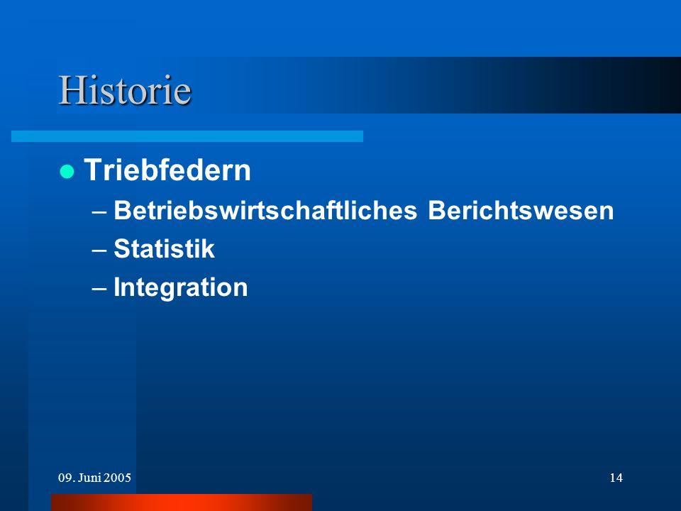 09. Juni 200514 Historie Triebfedern –Betriebswirtschaftliches Berichtswesen –Statistik –Integration