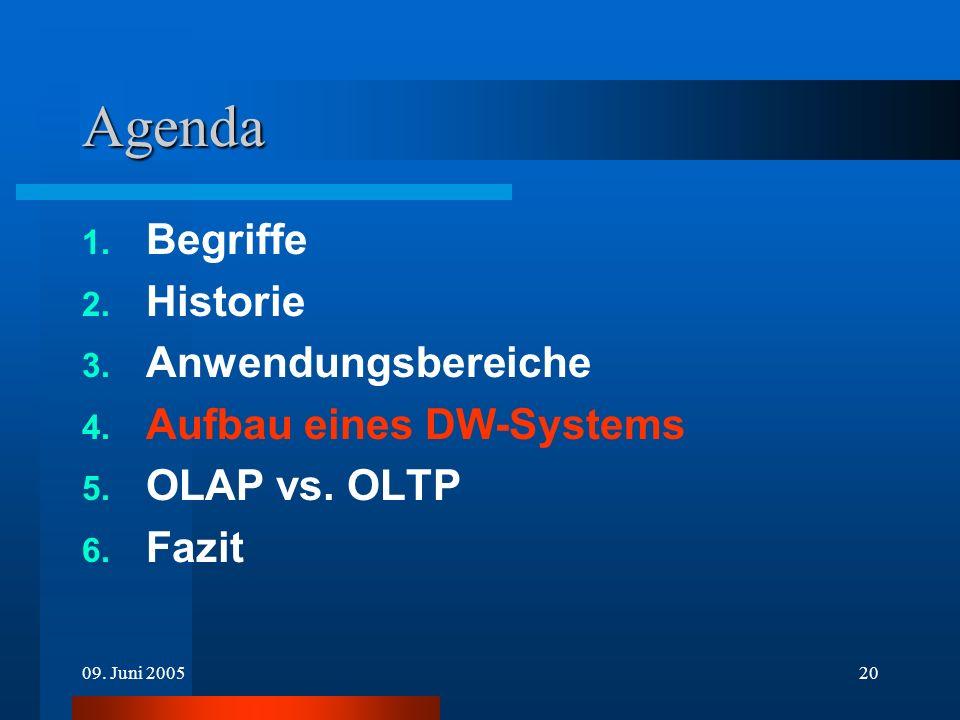 09. Juni 200520 Agenda 1. Begriffe 2. Historie 3. Anwendungsbereiche 4. Aufbau eines DW-Systems 5. OLAP vs. OLTP 6. Fazit