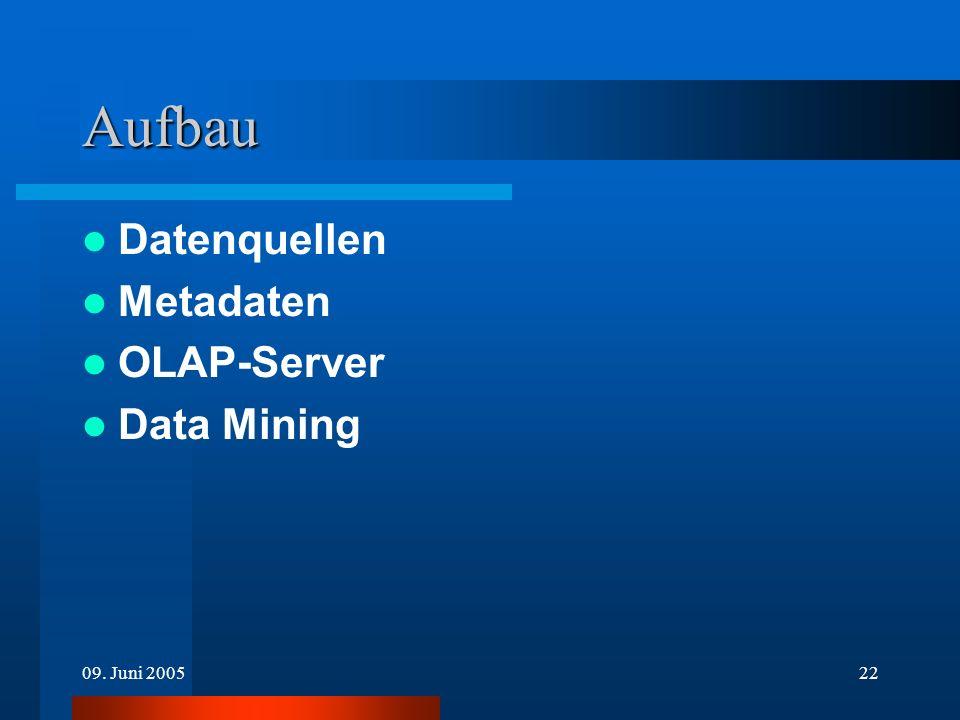 09. Juni 200522 Aufbau Datenquellen Metadaten OLAP-Server Data Mining