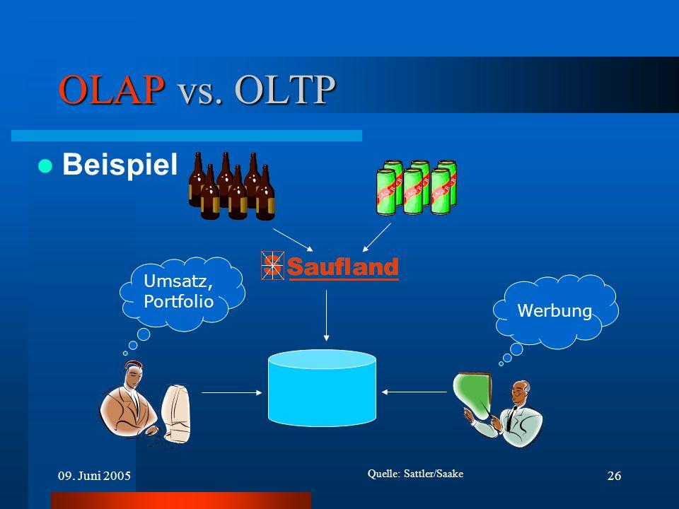 09. Juni 200526 OLAP vs. OLTP Werbung Umsatz, Portfolio Quelle: Sattler/Saake Beispiel