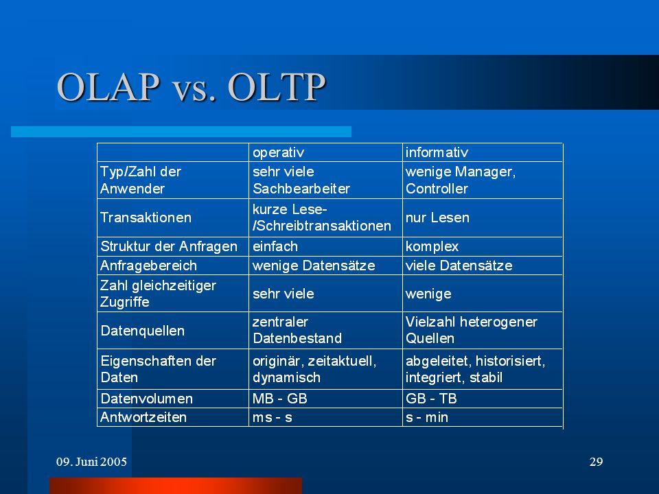 09. Juni 200529 OLAP vs. OLTP