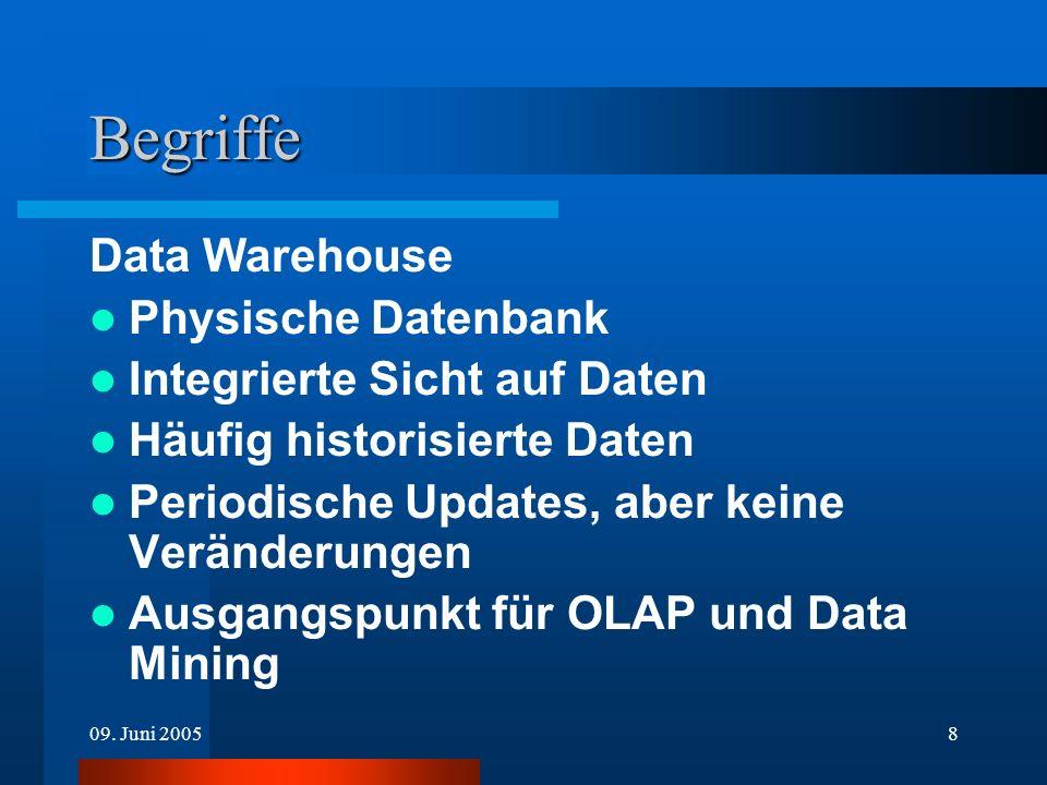 09. Juni 20058 Begriffe Data Warehouse Physische Datenbank Integrierte Sicht auf Daten Häufig historisierte Daten Periodische Updates, aber keine Verä
