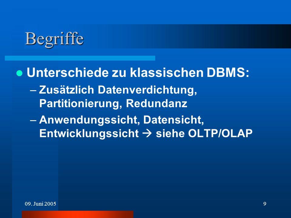 09. Juni 20059 Begriffe Unterschiede zu klassischen DBMS: –Zusätzlich Datenverdichtung, Partitionierung, Redundanz –Anwendungssicht, Datensicht, Entwi