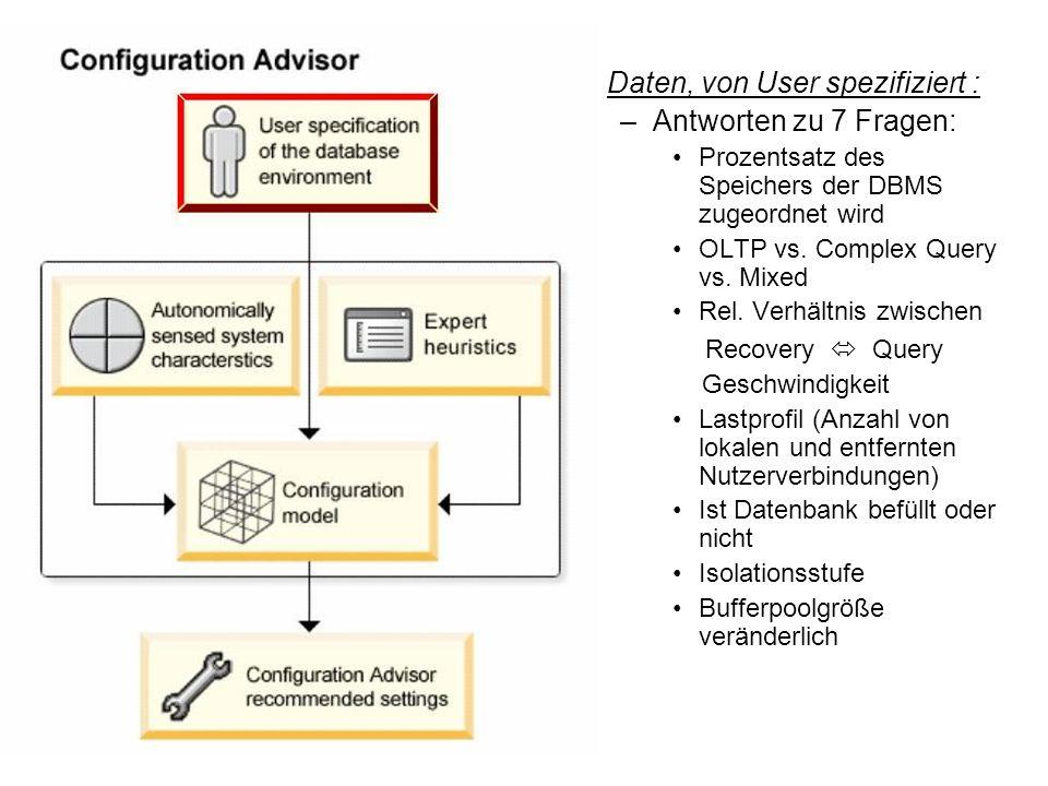 Daten, von User spezifiziert : –Antworten zu 7 Fragen: Prozentsatz des Speichers der DBMS zugeordnet wird OLTP vs.