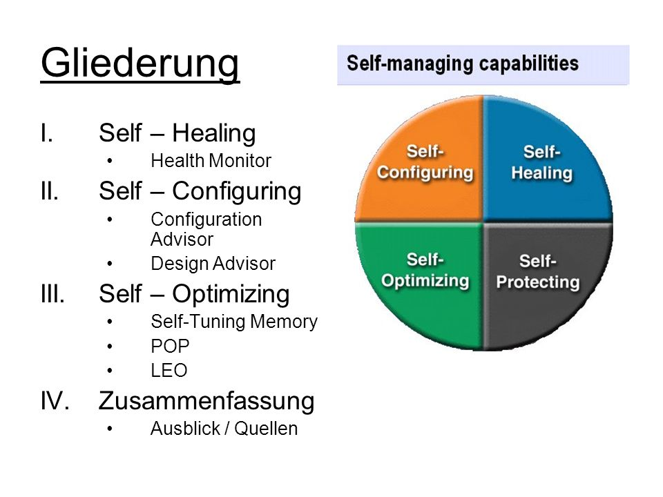 Gliederung I.Self – Healing Health Monitor II.Self – Configuring Configuration Advisor Design Advisor III.