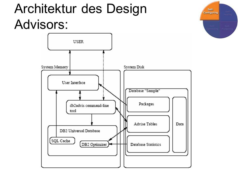 Architektur des Design Advisors: