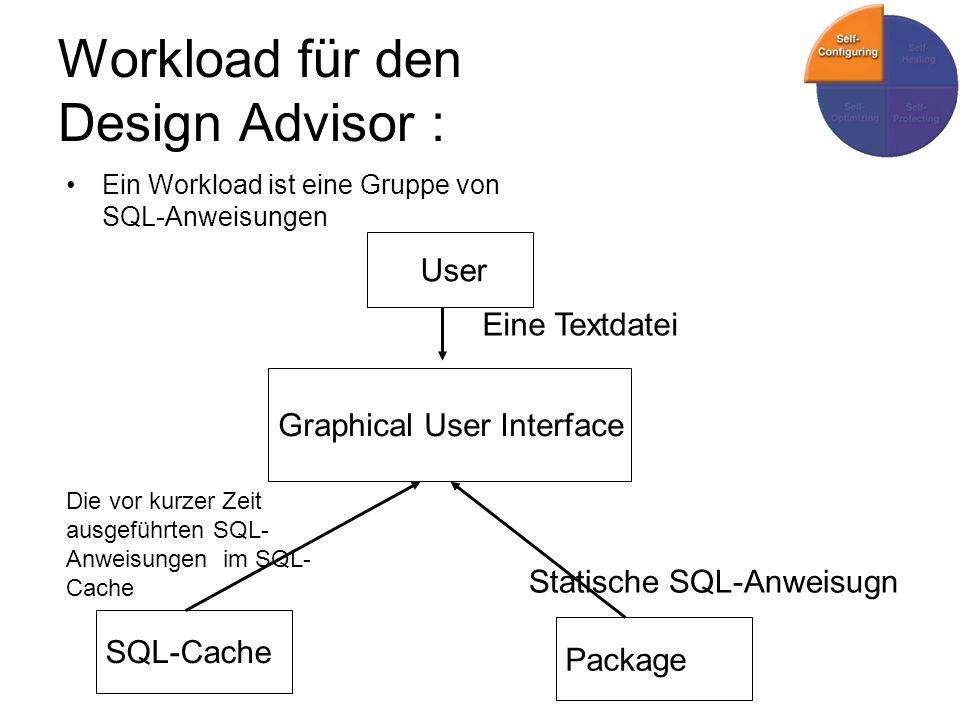 Workload für den Design Advisor : Ein Workload ist eine Gruppe von SQL-Anweisungen Graphical User Interface User Eine Textdatei SQL-Cache Package Statische SQL-Anweisugn Die vor kurzer Zeit ausgeführten SQL- Anweisungen im SQL- Cache