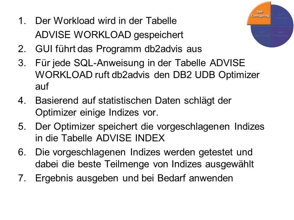 1.Der Workload wird in der Tabelle ADVISE WORKLOAD gespeichert 2.GUI führt das Programm db2advis aus 3.Für jede SQL-Anweisung in der Tabelle ADVISE WORKLOAD ruft db2advis den DB2 UDB Optimizer auf 4.Basierend auf statistischen Daten schlägt der Optimizer einige Indizes vor.