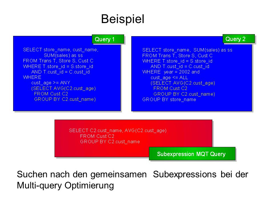 Suchen nach den gemeinsamen Subexpressions bei der Multi-query Optimierung Beispiel