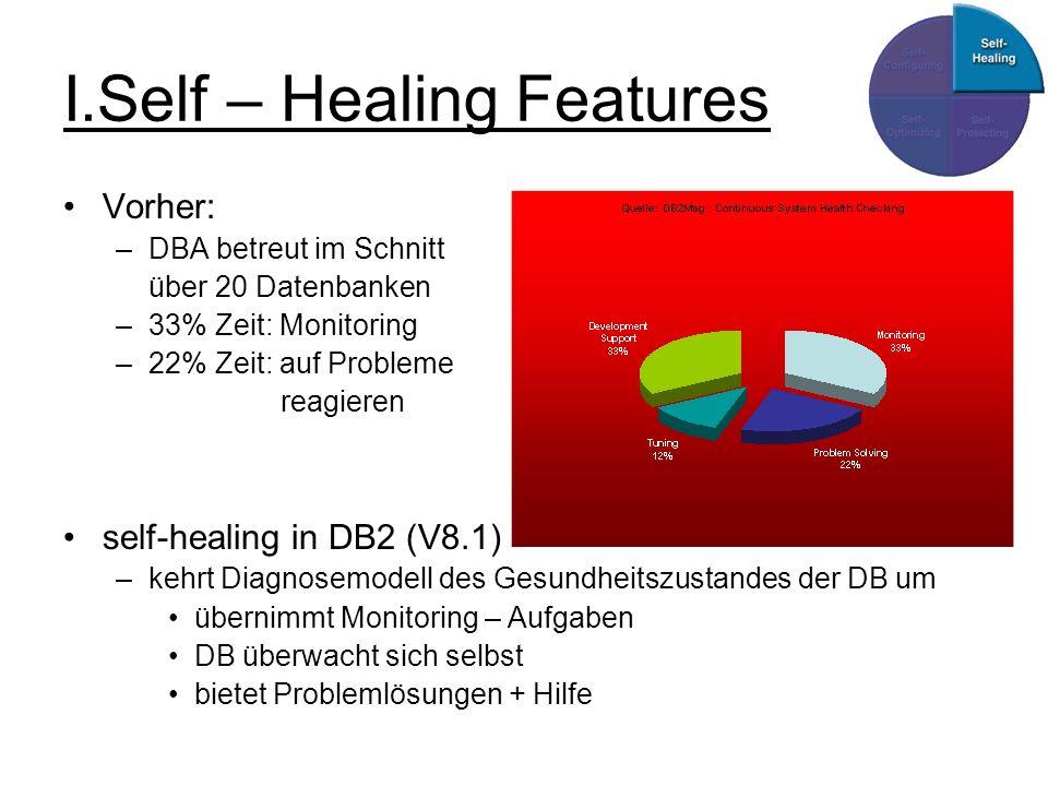 I.Self – Healing Features Vorher: –DBA betreut im Schnitt über 20 Datenbanken –33% Zeit: Monitoring –22% Zeit: auf Probleme reagieren self-healing in DB2 (V8.1) –kehrt Diagnosemodell des Gesundheitszustandes der DB um übernimmt Monitoring – Aufgaben DB überwacht sich selbst bietet Problemlösungen + Hilfe