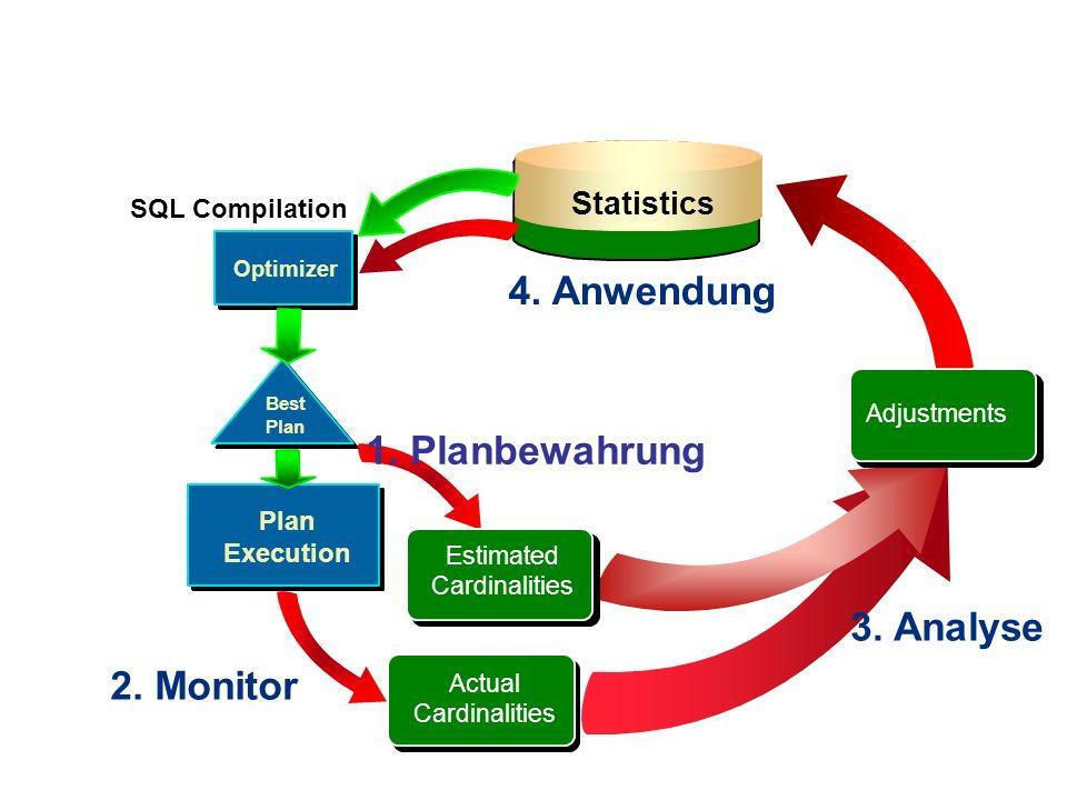 Plan Execution Optimizer Best Plan Plan Execution Optimizer Best Plan Statistics Adjustments SQL Compilation Actual Cardinalities Estimated Cardinalities 2.