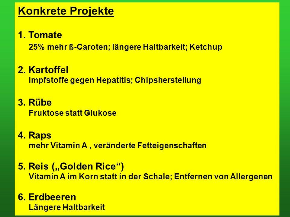 Konkrete Projekte 1. Tomate 25% mehr ß-Caroten; längere Haltbarkeit; Ketchup 2.