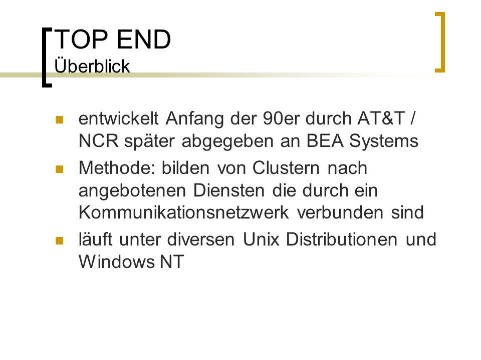 TOP END Überblick entwickelt Anfang der 90er durch AT&T / NCR später abgegeben an BEA Systems Methode: bilden von Clustern nach angebotenen Diensten d