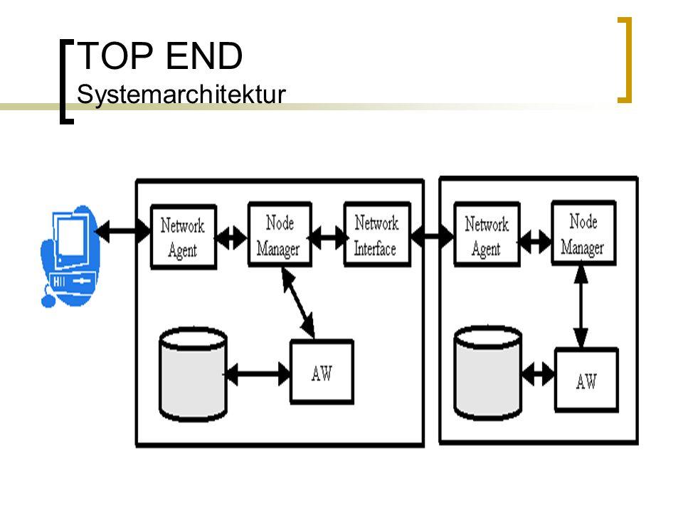TOP END Systemarchitektur