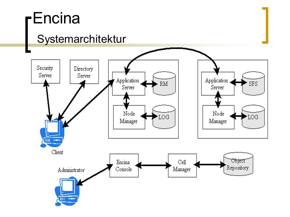 Encina Systemarchitektur