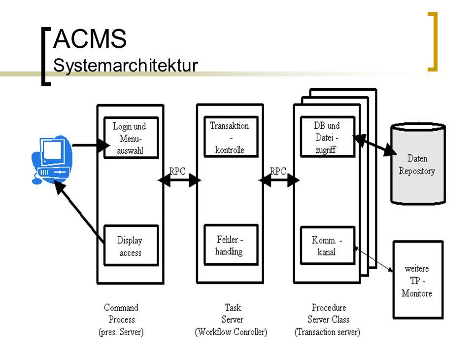 ACMS Systemarchitektur