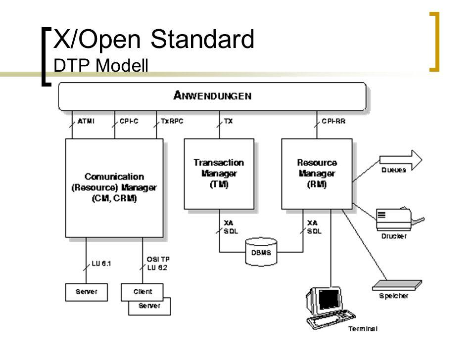 X/Open Standard DTP Modell