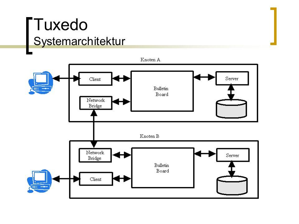 Tuxedo Systemarchitektur