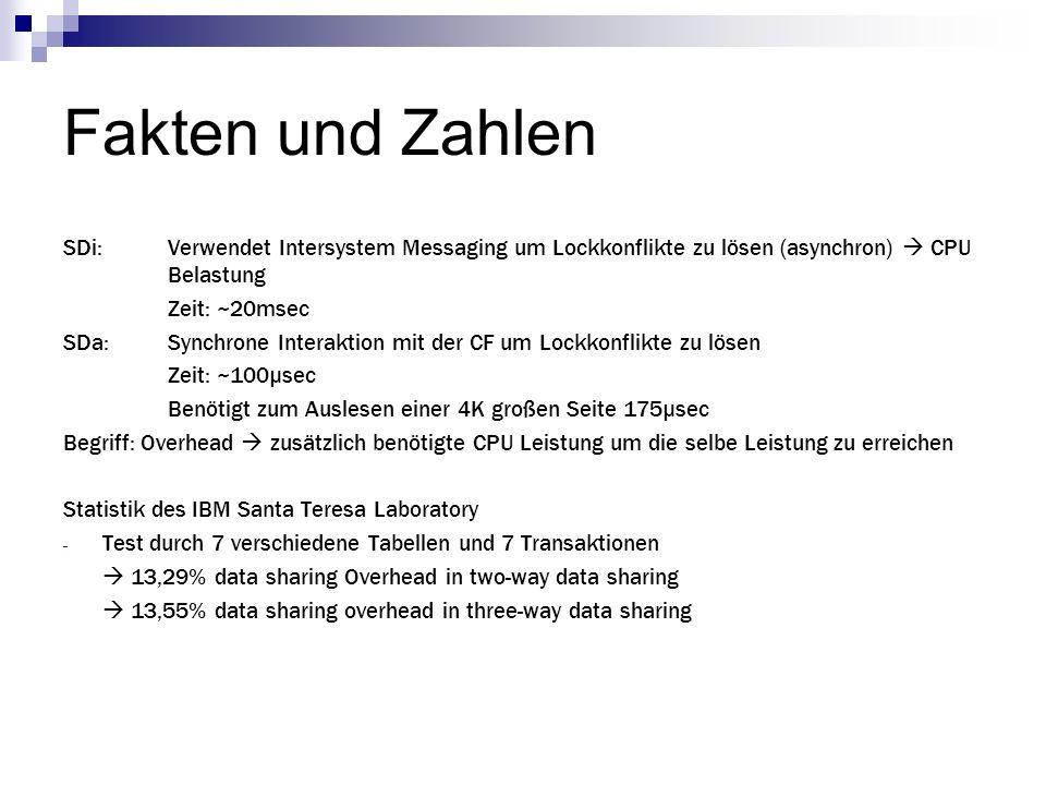 Fakten und Zahlen SDi: Verwendet Intersystem Messaging um Lockkonflikte zu lösen (asynchron) CPU Belastung Zeit: ~20msec SDa: Synchrone Interaktion mi