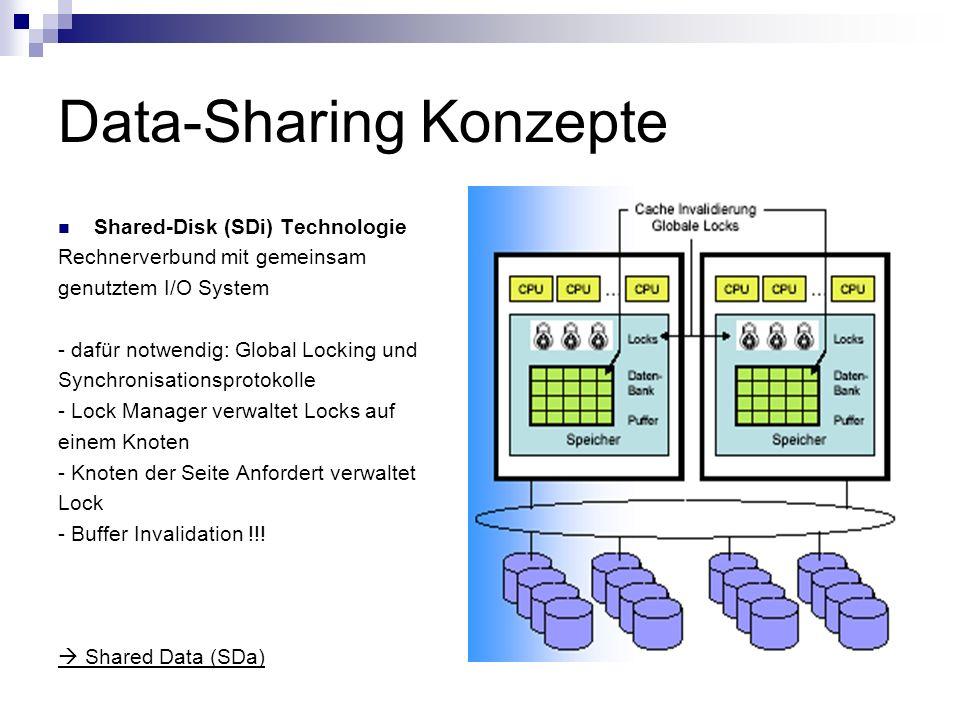 Data-Sharing Konzepte Shared-Disk (SDi) Technologie Rechnerverbund mit gemeinsam genutztem I/O System - dafür notwendig: Global Locking und Synchronis