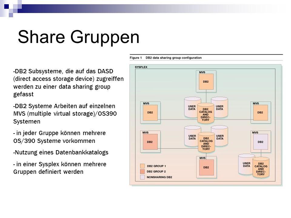 Share Gruppen -DB2 Subsysteme, die auf das DASD (direct access storage device) zugreiffen werden zu einer data sharing group gefasst -DB2 Systeme Arbe