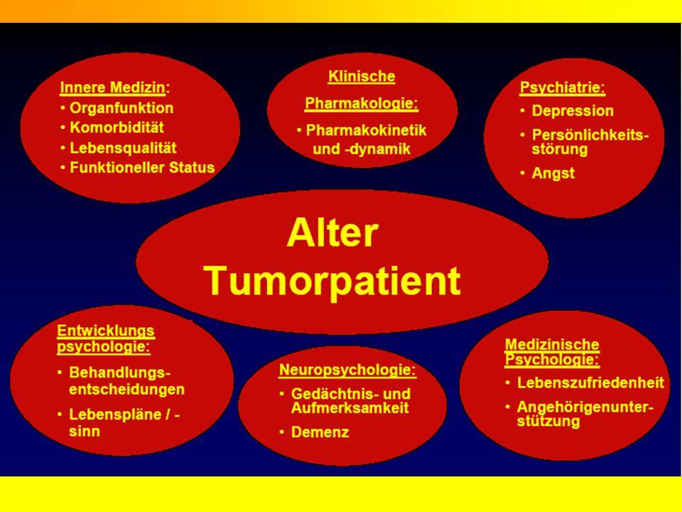 Fragestellung Beeinflusst die Intensität von chemotherapeutischer Behandlung das Ausmaß der Depressivität von Krebspatienten.