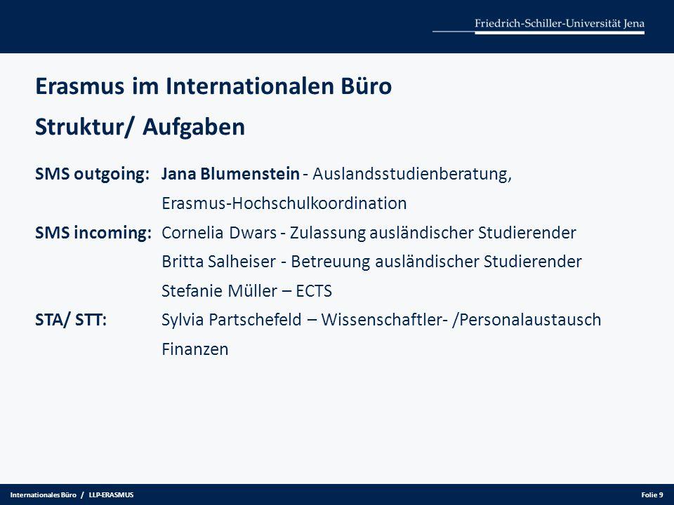 In BRD: Etwa 20.000 outgoings und incomings über ERASMUS Und an der FSU.