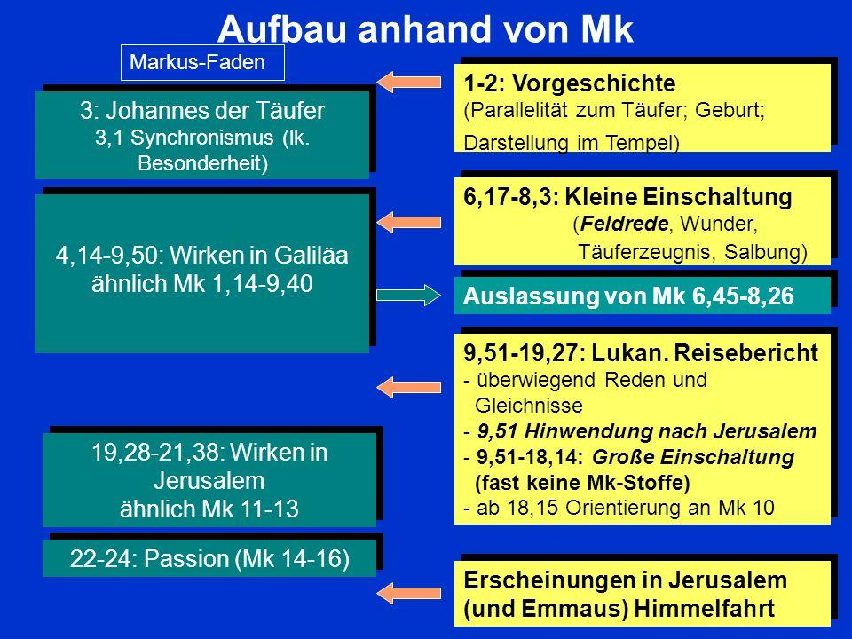 Aufbau anhand von Mk 1-2: Vorgeschichte (Parallelität zum Täufer; Geburt; Darstellung im Tempel) 6,17-8,3: Kleine Einschaltung (Feldrede, Wunder, Täuf