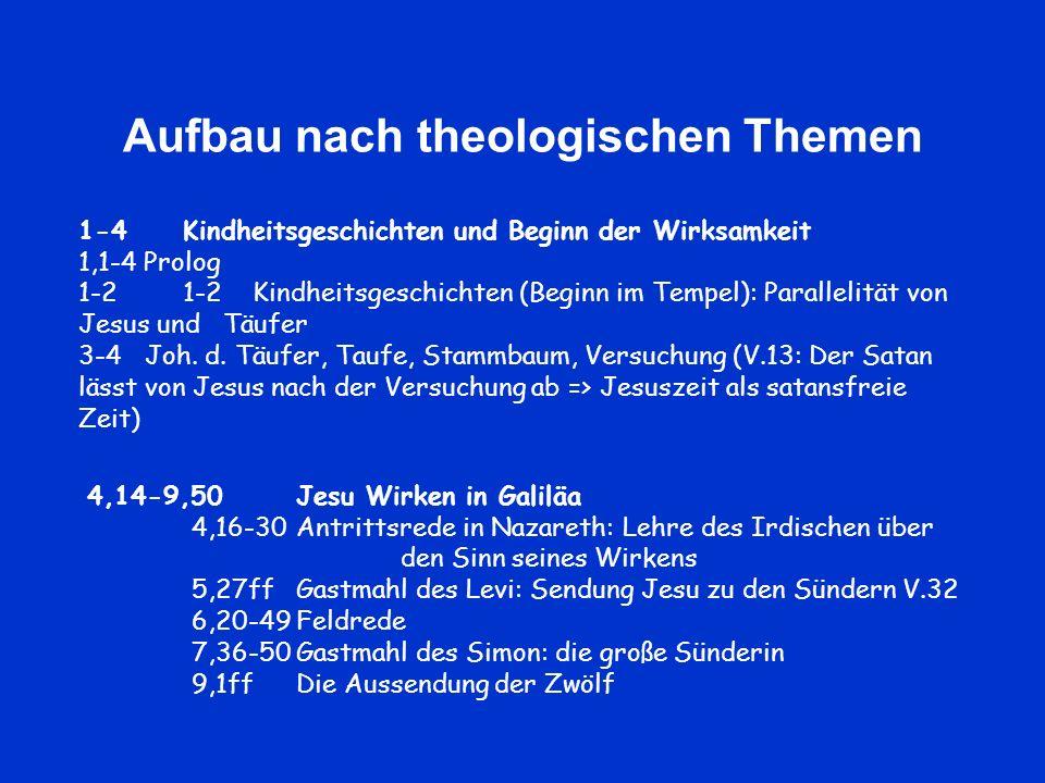 Aufbau nach theologischen Themen 1-4Kindheitsgeschichten und Beginn der Wirksamkeit 1,1-4 Prolog 1-21-2 Kindheitsgeschichten (Beginn im Tempel): Paral