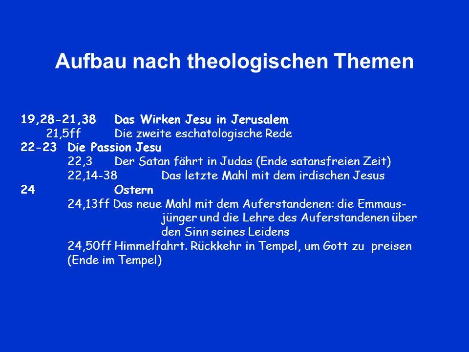 Aufbau nach theologischen Themen 19,28-21,38Das Wirken Jesu in Jerusalem 21,5ffDie zweite eschatologische Rede 22-23Die Passion Jesu 22,3Der Satan fäh