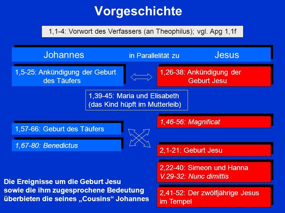 Verlieren und Finden Lk 15 Der rechte Umgang mit Geld Lk 16 Erste eschatologische Rede Lk 17,20-18,8 Wer gehört zum Reich Gottes.