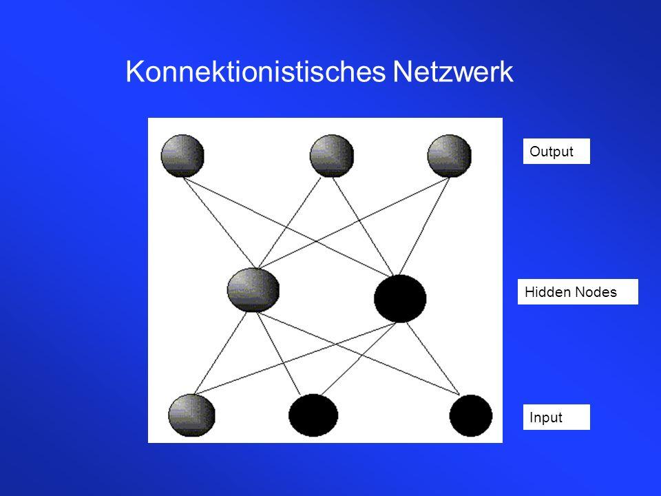 Konnektionistisches Netzwerk Output Input Hidden Nodes